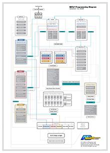 AdSwift Analytics Engine