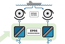 Wastewater Recovery Diagram